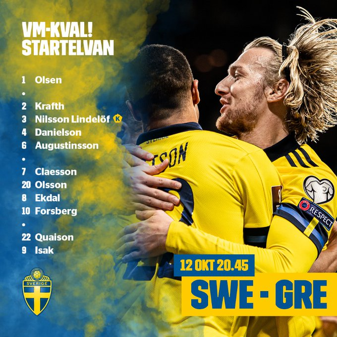 Source: Swensk Fotboll
