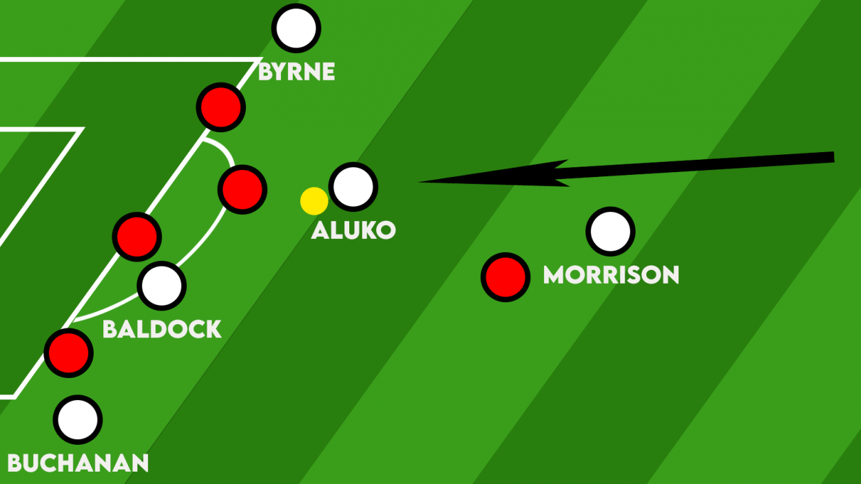 Derby's attacking system graphic / Jake Barker
