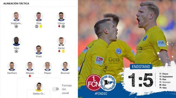 10/11/2019 Alineación titular (Bundesliga) / Foto: @Arminia