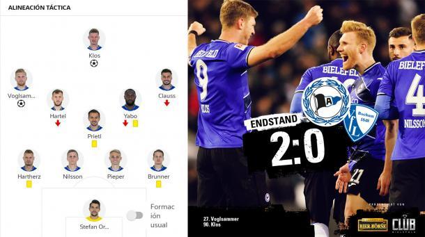 28/01/2020 Alineación titular (Bundesliga) / Foto: @Arminia