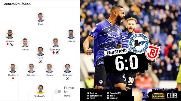 09/02/2020 Alineación titular (Bundesliga) / Foto: @Arminia