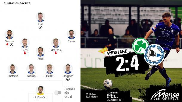 15/02/2020 Alineación titular (Bundesliga) / Foto: @Arminia