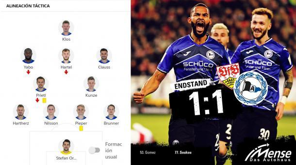 09/03/2020 Alineación titular (Bundesliga) / Foto: @Arminia