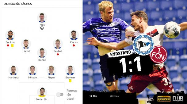 06/06/2020 Alineación titular (Bundesliga) / Foto: @Arminia