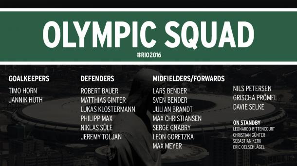 A young but talented team will head to Rio for Germany | Source: dfb.de