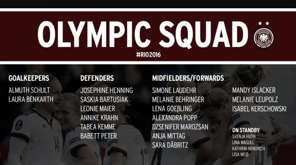 Germany's roster in full for the Olympic Games | Source: dfb.de