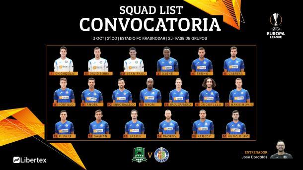 Lista de convocados para el encuentro de Europa League ante el Krasnodar | Fuente: getafe