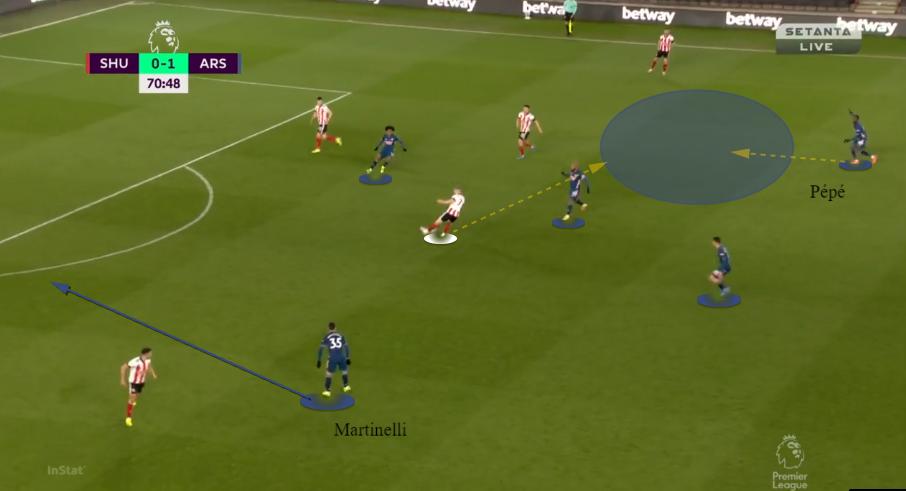 Arsenal pressiona induzindo ao erro / Imagem: InStat / Edição: Daniel Klabunde
