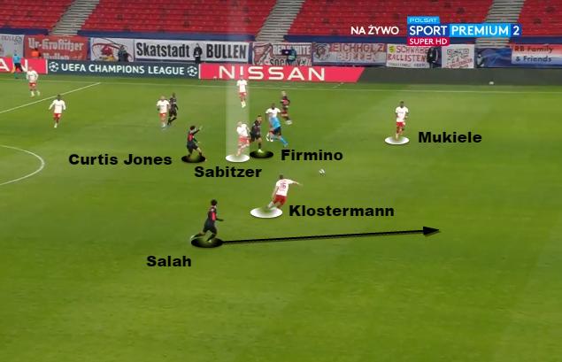 Pressão dos jogadores do Liverpool e erro no passe de Sabitzer / Imagem: InStat / Edição: Daniel Klabunde