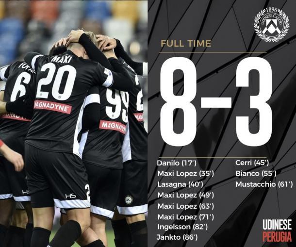 El marcador final | Foto: Udinese