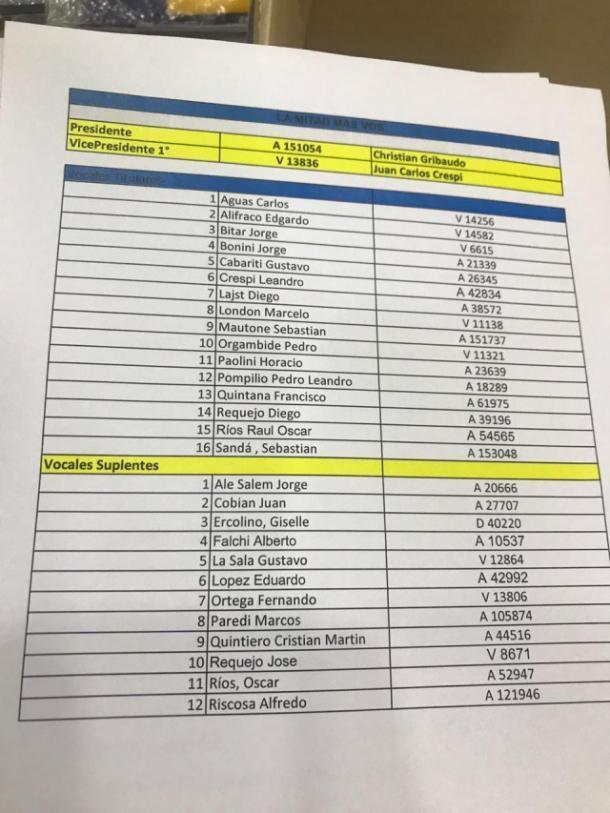 Lista completa encabezada por Gribaudo