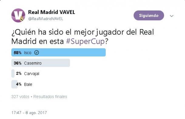 Isco fue el ganador de la encuesta | Foto: Twitter Real Madrid VAVEL