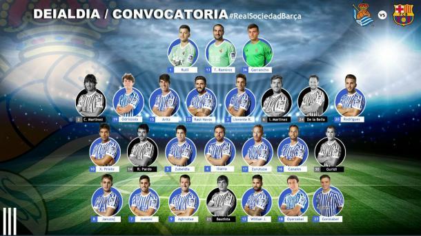 Convocatoria de la Real para el partido contra el Barcelona. Foto: Real Sociedad