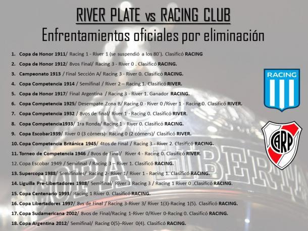 Foto: Racing de Alma