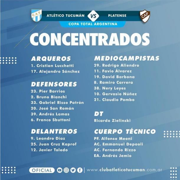 Lista de concentrados de Atlético Tucumán. Foto: Atlético Tucumán Oficial.