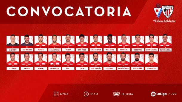 Lista de convocados para el choque frente al Eibar | Foto: Twitter Athletic Club