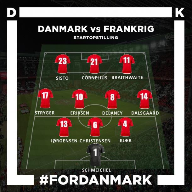 Combinado titular de Dinamarca / Foto: Twitter oficial de Dinamarca (@DBUfodbold)