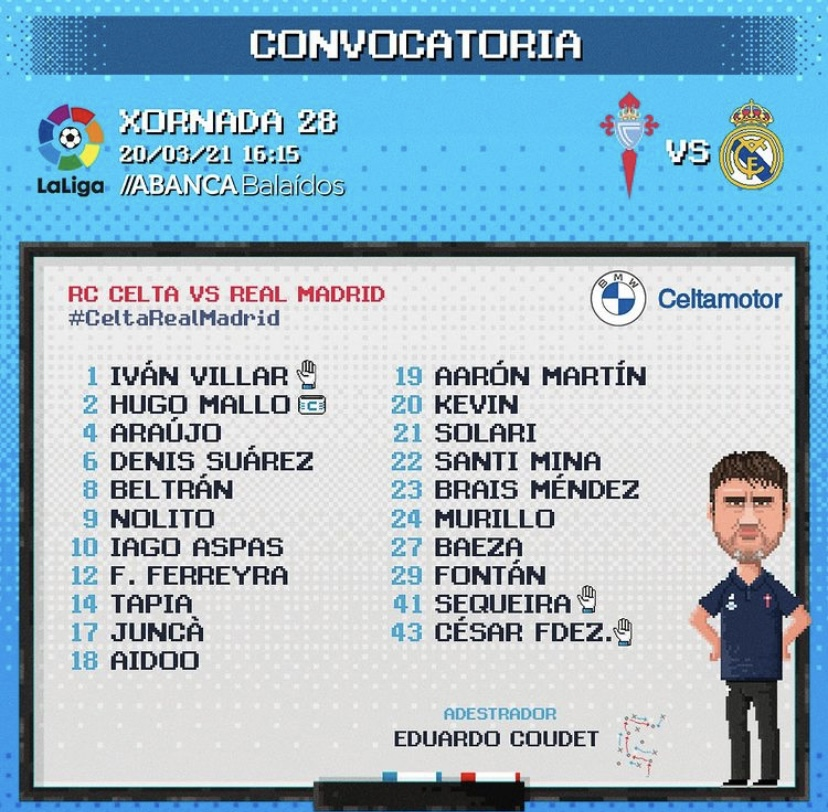 Convocatoria Celta- Real Madrid | Fuente: RC Celta