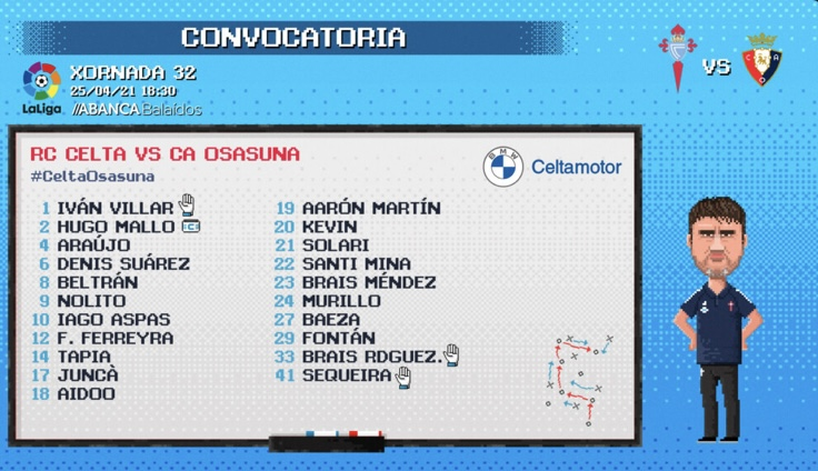Convocatoria Celta de Vigo   Fuente: RC Celta