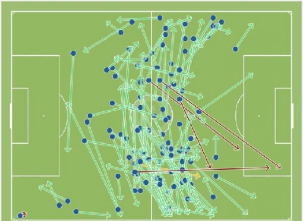 Mapa de pases de Asier Illarramendi en el partido (Foto vía Squawka)