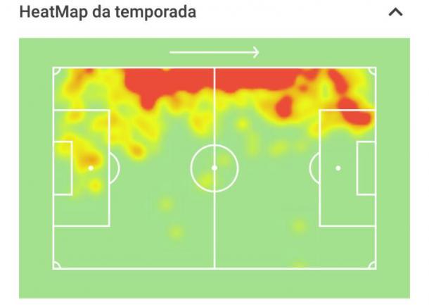 Mapa de calor de Ismaily na atual temporada europeia; jogador apoia bastante ao ataque (Foto: Reprodução/SofaScore.com)
