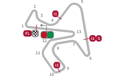 Circuito de Jerez / Foto: MotoGP.com