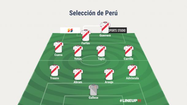 Esta táctica es la alternativa que pondría el DT de Perú.