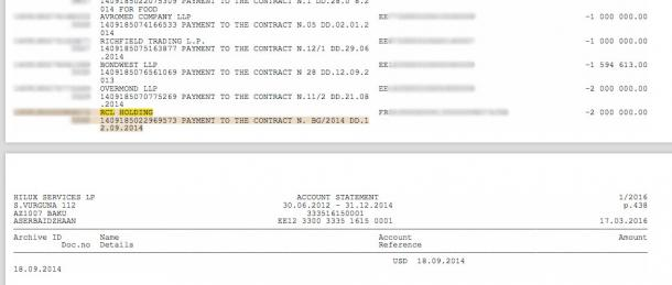 Potential evidence of possible money laundering from Mammadov. Source | Rise Project.