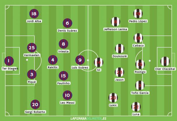 Posibles alineaciones FC Barcelona - Levante UD | Foto: la pizarradelmister.es | Laura Lacruz