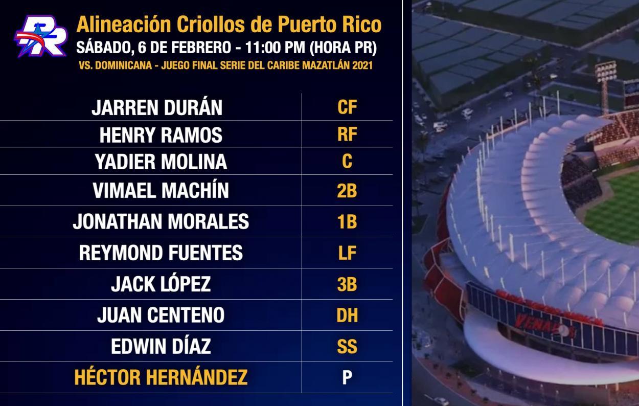 Fuente: Criollos de Caguas