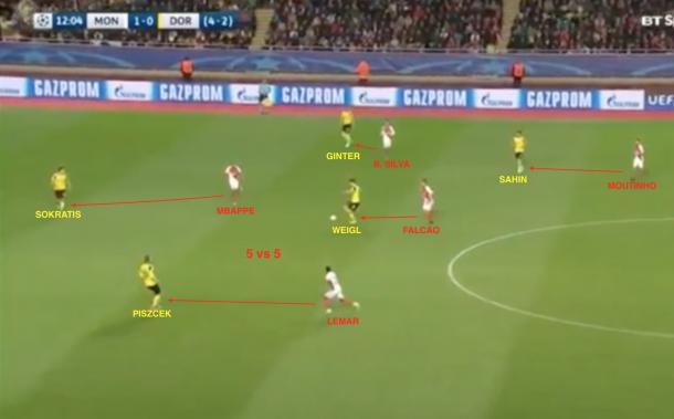 I 5 giocatori in pressione del Monaco