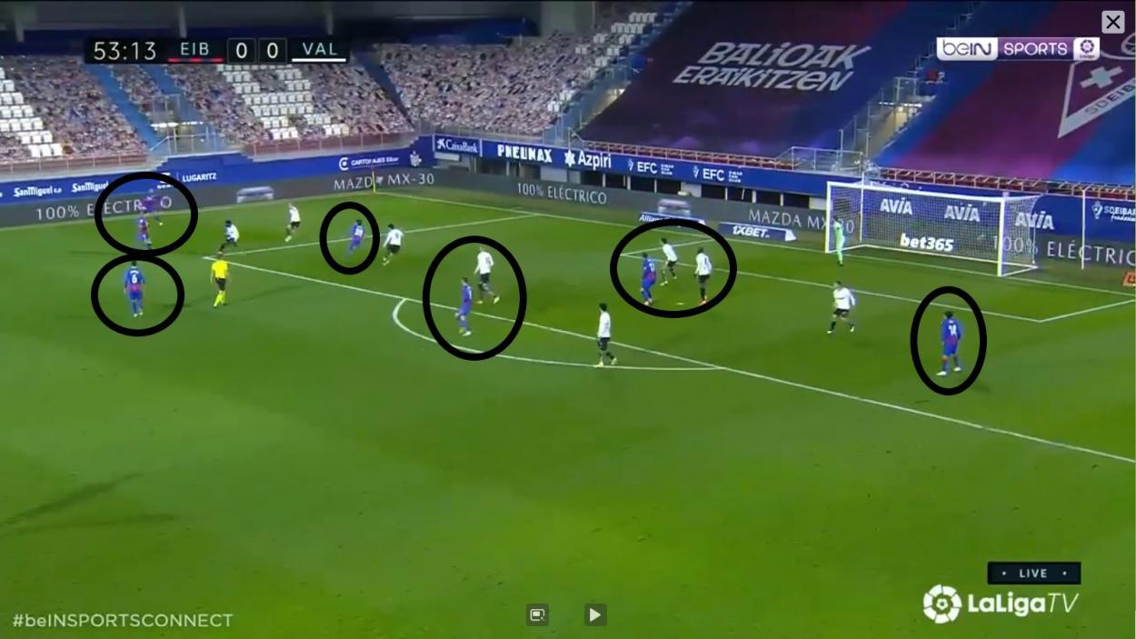 Proyección y profundidad por izquierda. Fuente: Fullmatchsports.co