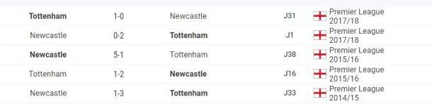Últimos cinco resultados entre Newcastle y Tottenham | Fuente: CeroaCero