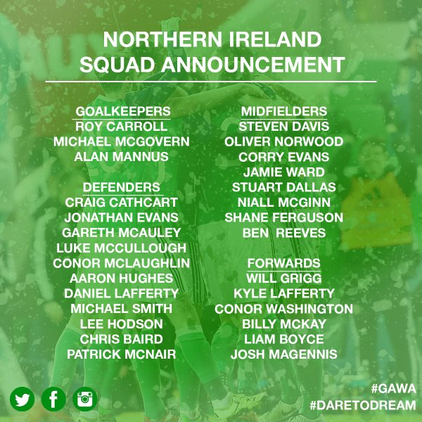 The Northern Ireland squad in full. | Image source: Official IFA
