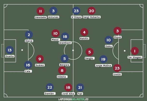 La disposición de ambos equipos | Foto: Daniel Guillén - lapizarradelmister,com