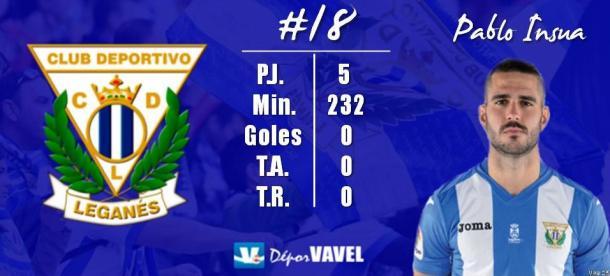 Datos de Pablo Insua. Fotomontaje: Mikel Díaz (Vavel).