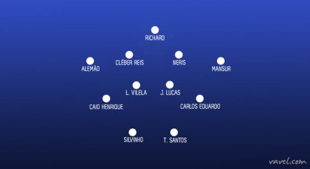 São Paulo vence Paraná no Morumbi em sua estreia no Brasileirão 2018