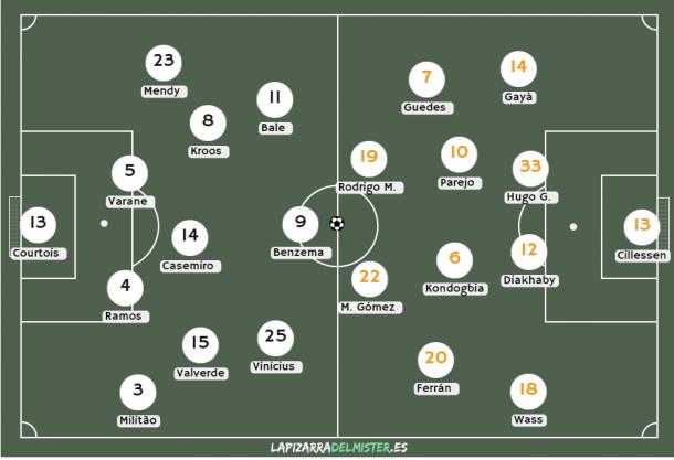 Posible XXI Real Madrid - Valencia J29