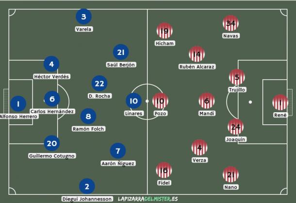 Posibles XI iniciales de Oviedo y Almería para el partido del sábado.   Imagen: lapizarradelmister.com