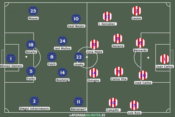 Posibles alineaciones del C. D. Lugo - Real Oviedo | Imagen: lapizarradelmister.es
