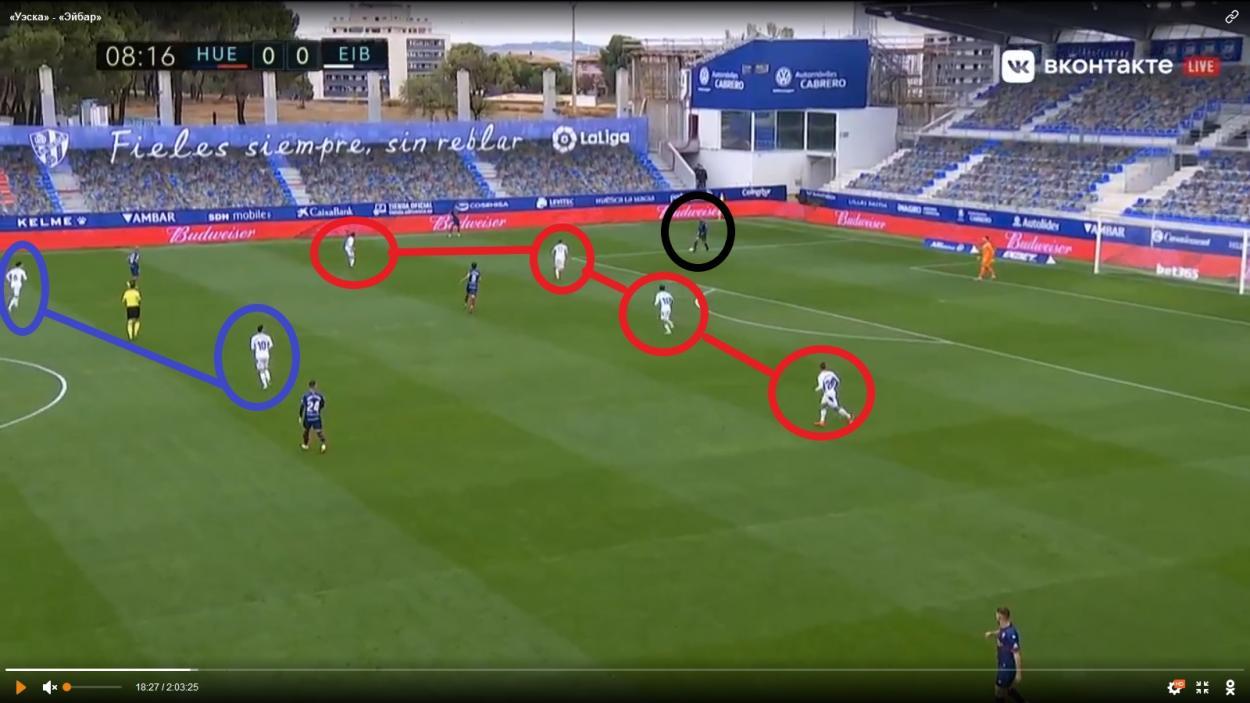 La presión del Eibar a la salida de Huesca. Fuente: Livetv.sx