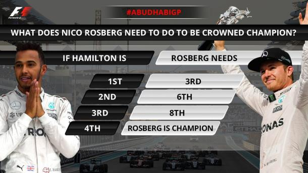 Fuente: Twitter oficial de la Fórmula 1