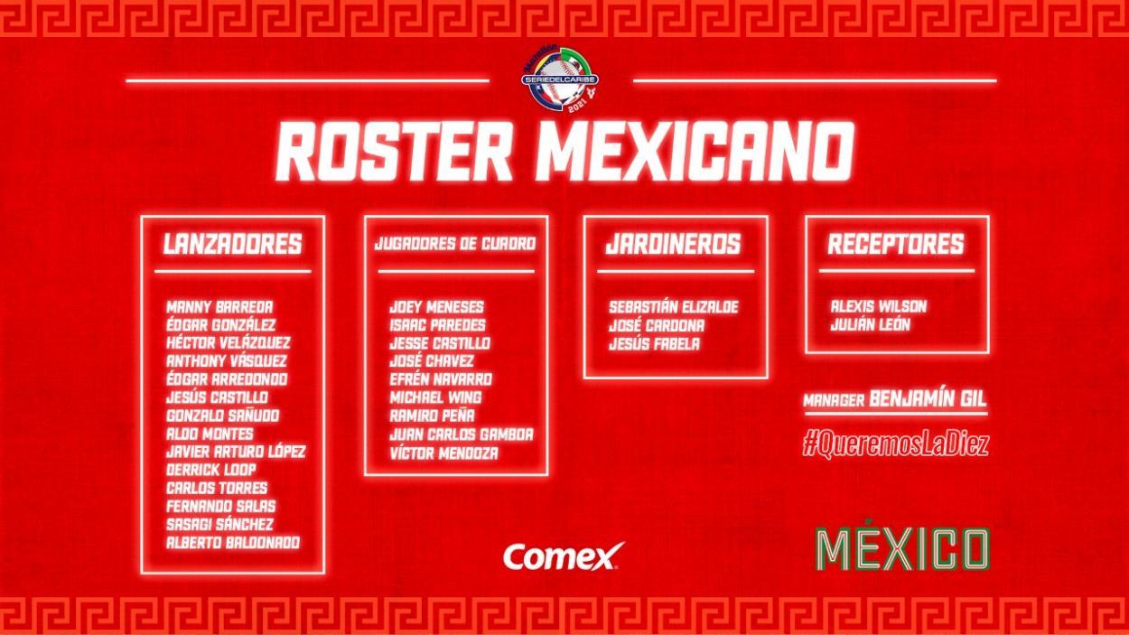 Via Liga Arco Mexicana del Pacífico