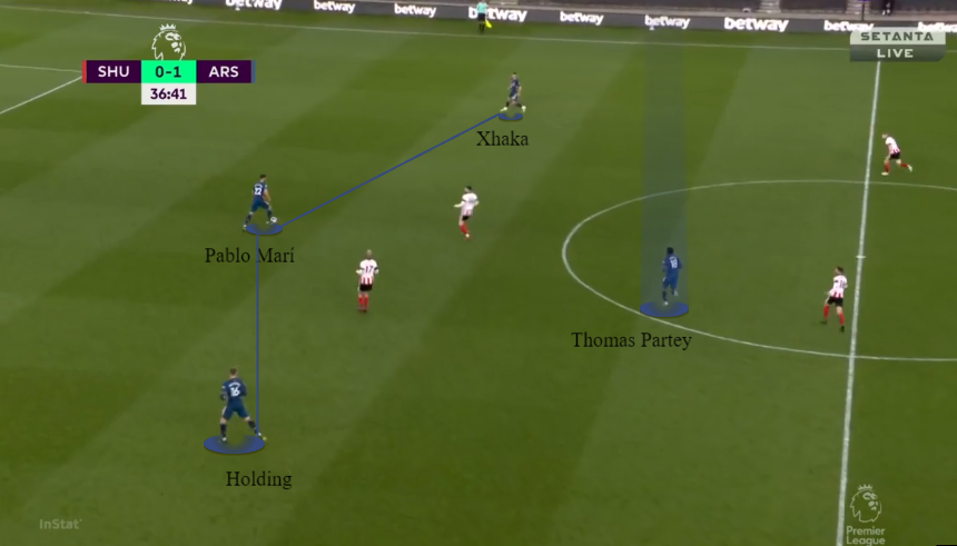 Saída em 3-1 do Arsenal / Imagem: InStat / Edição: Daniel Klabunde