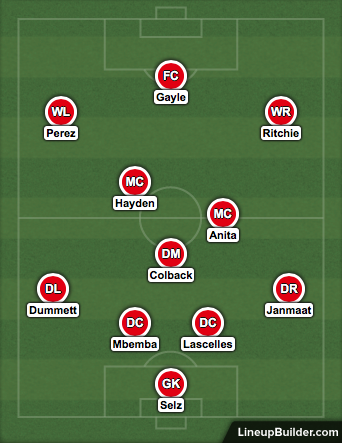 Could this be the XI Newcastle deploy tomorrow? (Photo: Lineupbuilder.com)