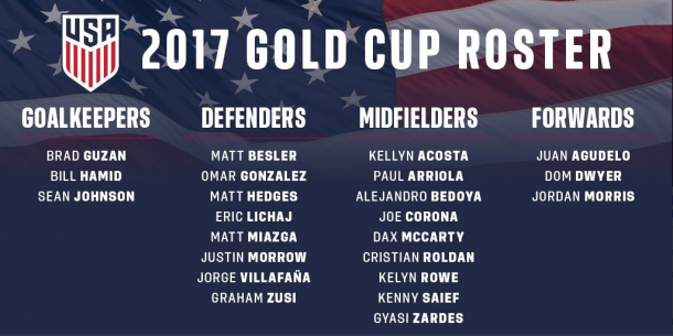 The full 23-man US Gold Cup Roster. (Photo: @ussoccer on Twitter)