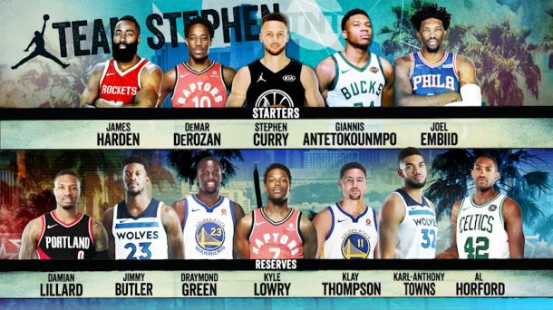 NBA, All-Star Game Weekend: gare, partecipanti, orari e dove vederlo