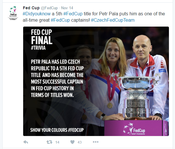 Petr Pala has led the Czech Republic to victory in five of the last six years. Photo credit: Fed Cup Twitter.