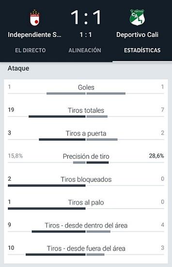Las estadísticas del partido en ataque. Imagen: Onefootball.