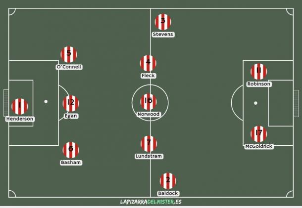 Once tipo del Sheffield United